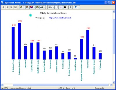 Reportizer Viewer 6.1.4 screenshot