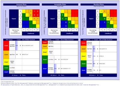 Risk Management Software PRO Edition 1.6 screenshot