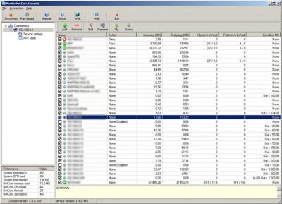 Routix NetCom 2.2 screenshot