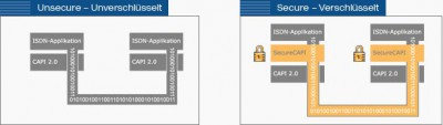 SecureCAPI 1.1.0 screenshot