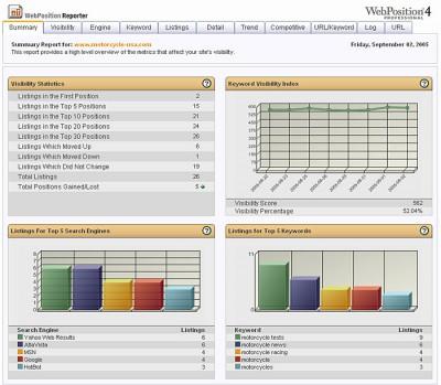 Seo Software - WebPosition Gold 4.0b.785 screenshot