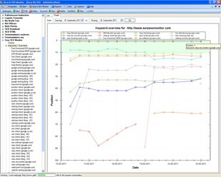 Serp and SEO Monitor 2.1.16 screenshot