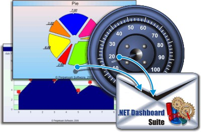 SharpShooter Dashboards 7.3.1 screenshot