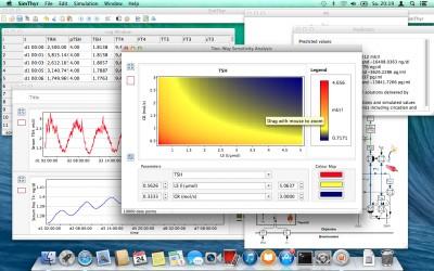 SimThyr 4.0.1 screenshot