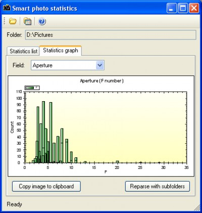 Smart Photo Statistics 3.0 screenshot
