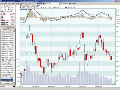 Stock Screener Lite 5.5.4.70 screenshot