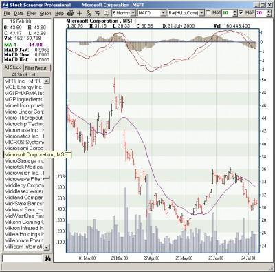 Stock Screener Professional 5.0.3.10 screenshot