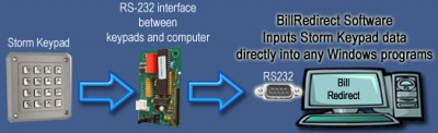 Storm Keypads & KB software interface 6.0B screenshot