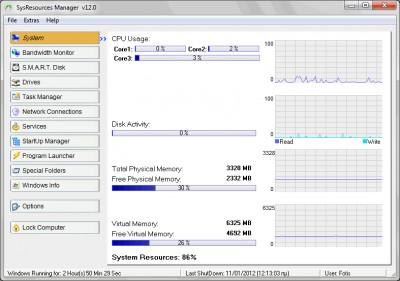 SysResources Manager 12.4 screenshot