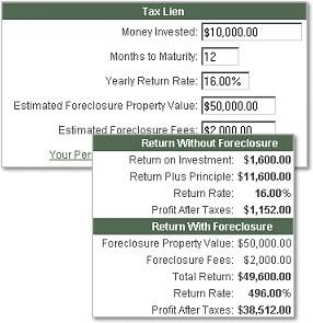 Tax Lien Investment Calculator 2.2 screenshot