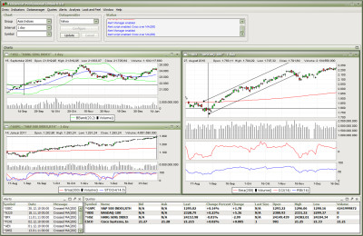 TickInvest Stock Charting Software 1.5.2 screenshot