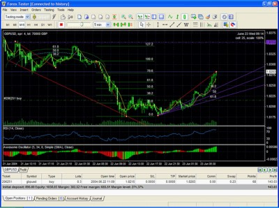 Trading Strategy Tester for FOREX 1.803 screenshot