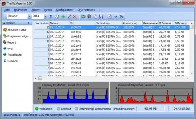 TrafficMonitor 5.20 screenshot