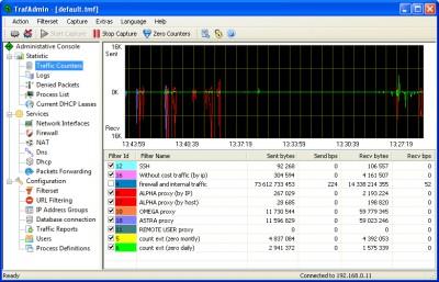 TrafMeter 8.4 screenshot