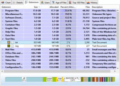 TreeSize Personal 7.0.4 screenshot