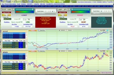TrendProphecy FX Pro 6.0 screenshot