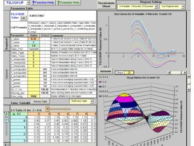 TriLookup 3.0 screenshot