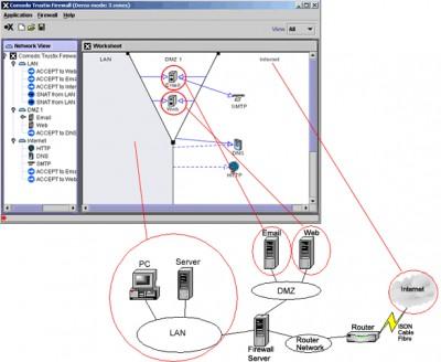 Trustix Enterprise Firewall 4.6 screenshot