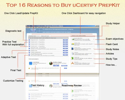 uCertify IK0-002 i-Net+ practice test 8.00.05 screenshot