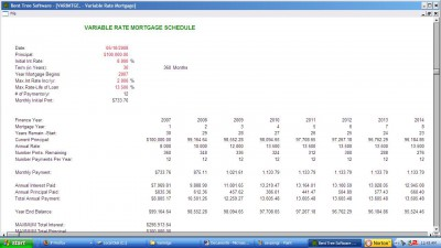 Variable Rate Mortgage+ 1.2 screenshot