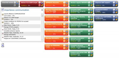 VisioTask Unique Project Management Tool 1.1 screenshot