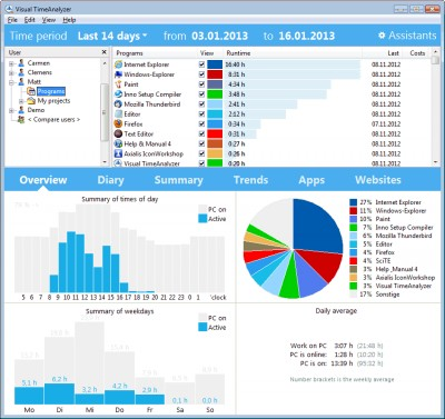 Visual TimeAnalyzer for time tracking 2.0 screenshot