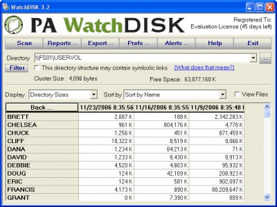 WatchDISK Disk Space Tracker 3.2.28 screenshot
