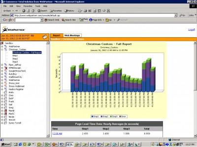 WebPartner Test and Performance Center 3.00.308 screenshot