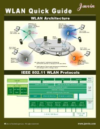 Wi-Fi Quick Guide 2008 screenshot