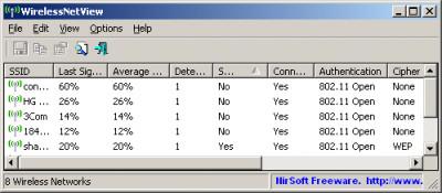 WirelessNetView 1.75 screenshot