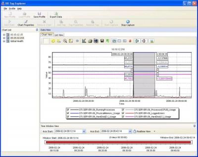 XR PerfMon Tools 3.5 screenshot