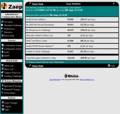 Zaep AntiSpam 5.2.0.2 screenshot