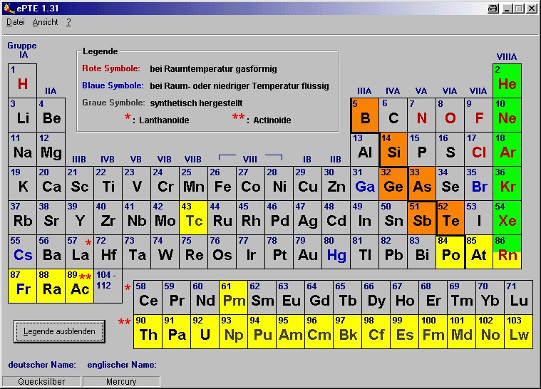 Radioaktive Elemente