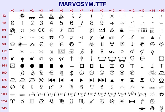 MarVoSym 3.10 keywords free symbol font true type font estimated sign e
