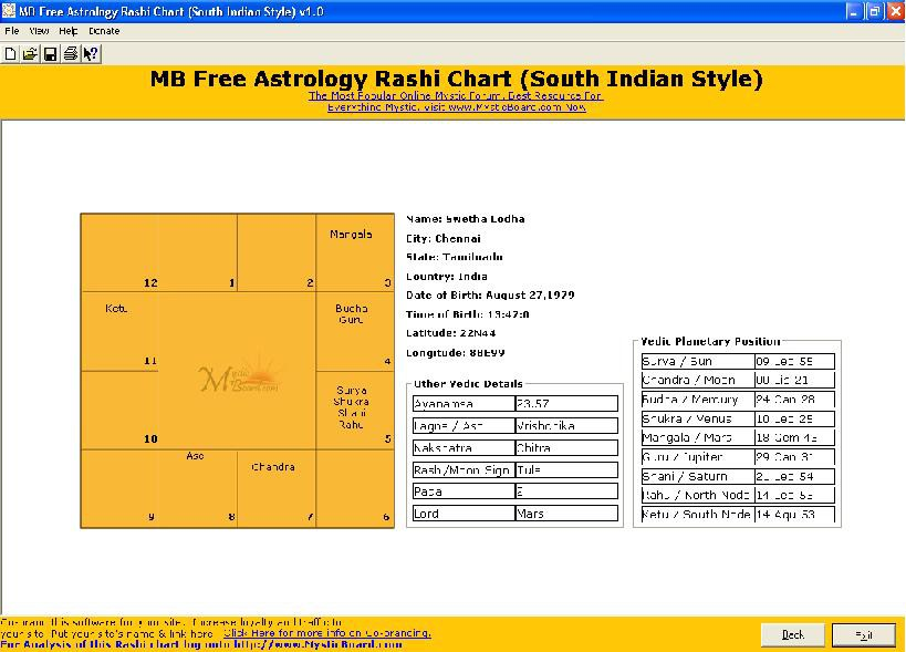 Accurate vedic astrology birth charts