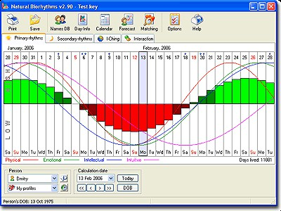 Natural biorhythms Windows Vista and XP biorhythm