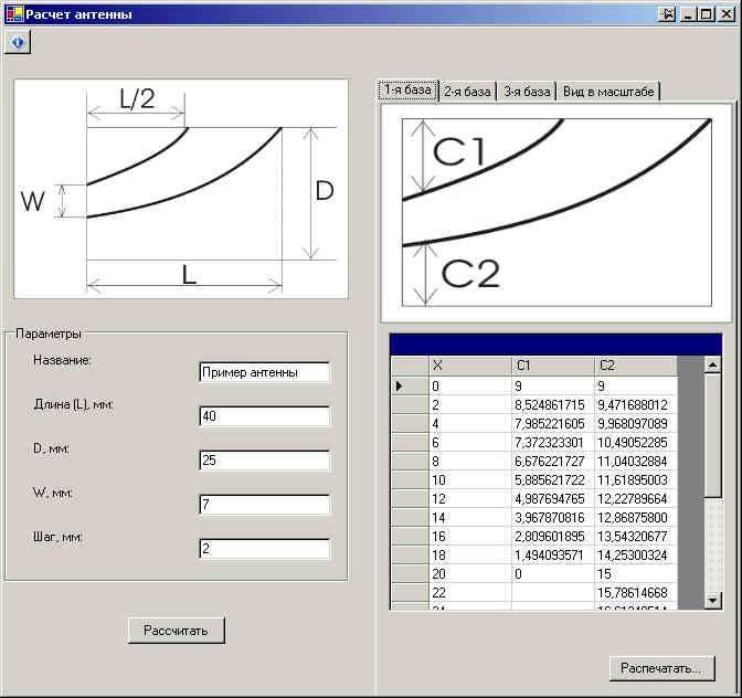 VivCalc. Скриншоты. Программа расчитывает изгиб антенны Вивальди и